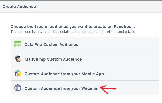 creating custom audiences on facebook
