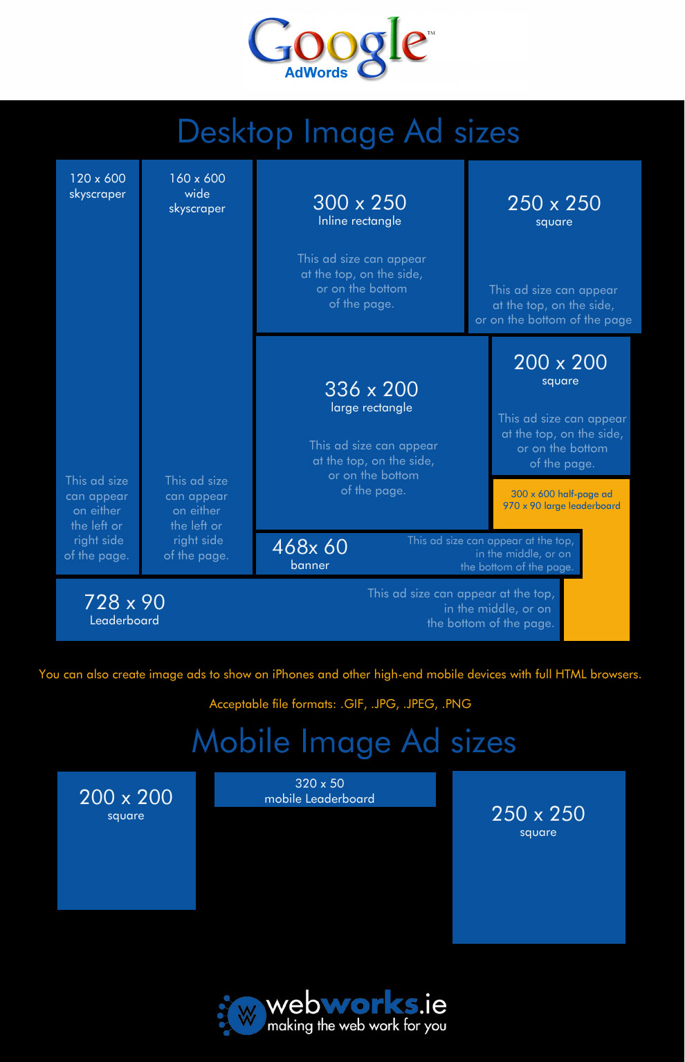 Google Display Ad Sizes Cheat Sheet Webwork Ie Digital Marketing